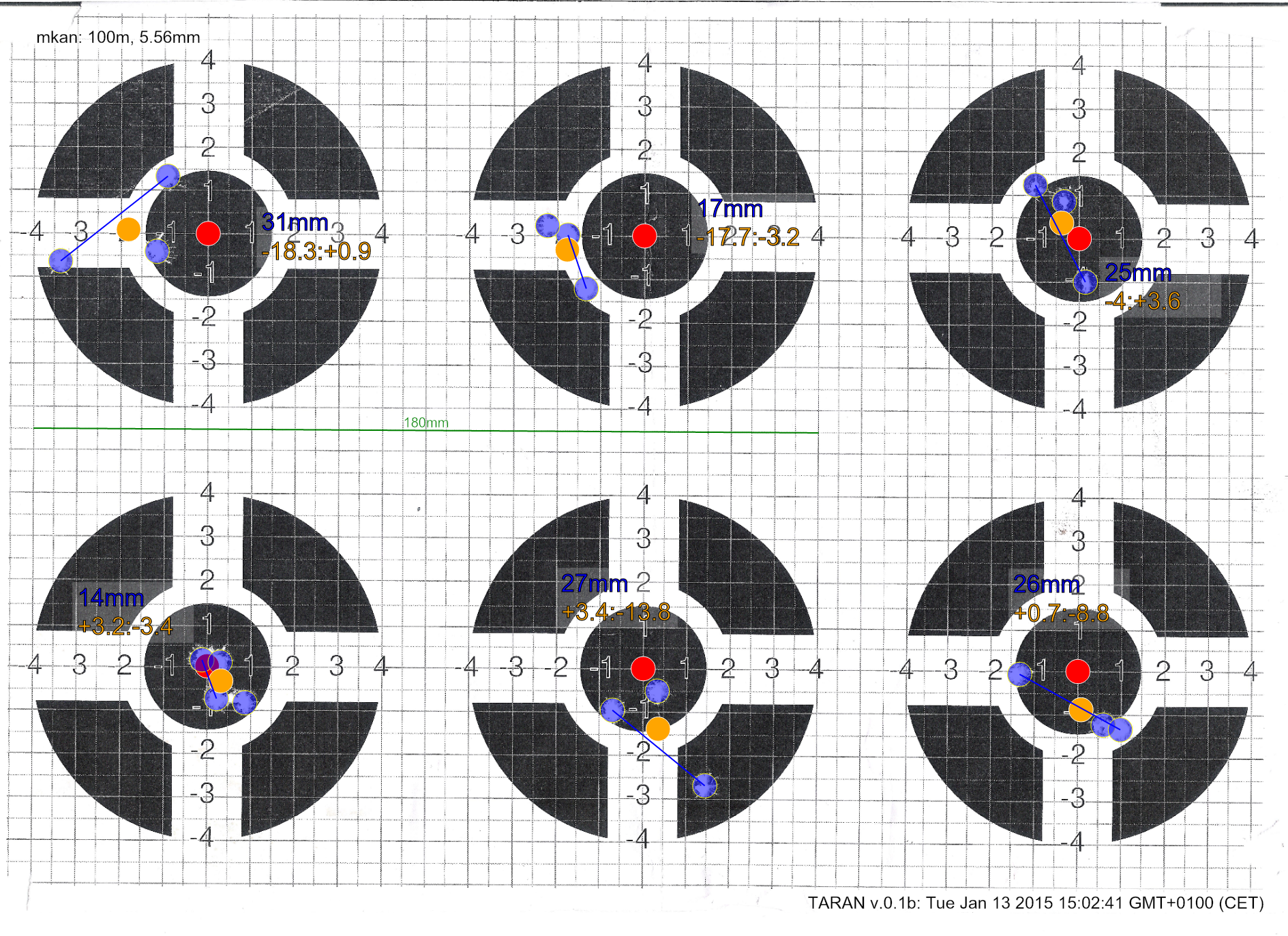 TARAN -- Target Analysis software -- Screenshots | guns@ptosis